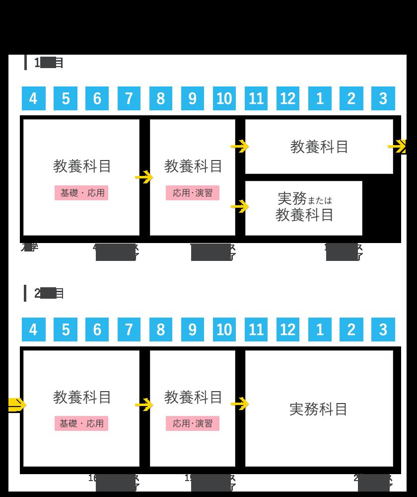course_2_2