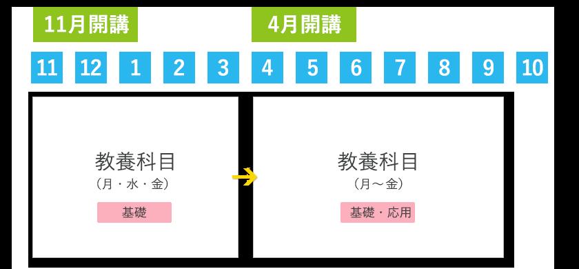 course_3