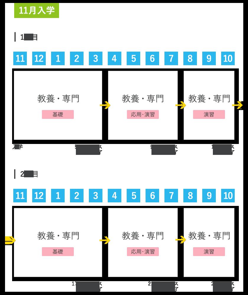 course_4-1