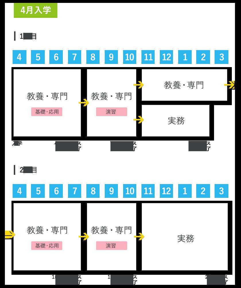 course_4-2_2