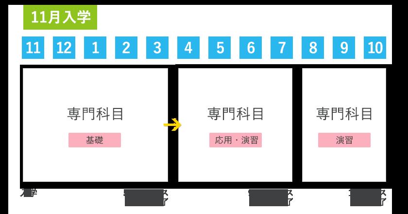 course_6-1