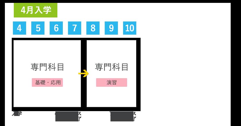 course_6-2