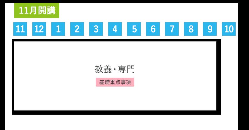 course_7